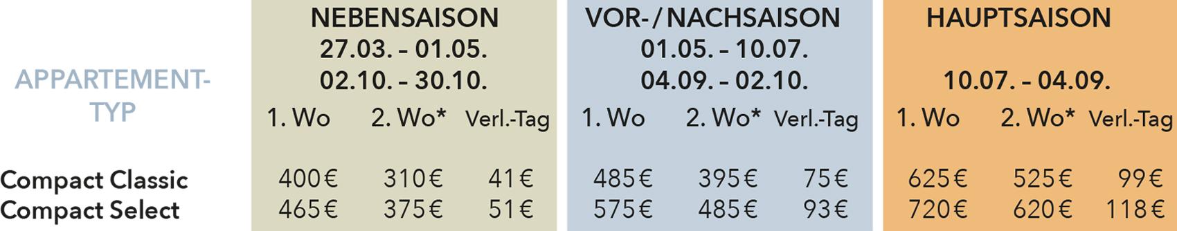 Korsika-Preisliste-compact-2021_v2